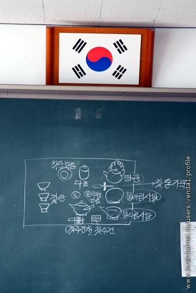 Посмотрим пока на геометрию сервировки стола - чашки образуют левую линию, чайничек, две подставки и банка с заваркой - среднюю, справа - чаша и большой чайник. Не в строю только деревянные блюдечки и деревянная же ложка.
