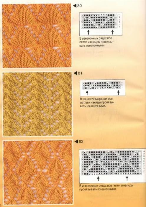 модели вязанных спицами женские