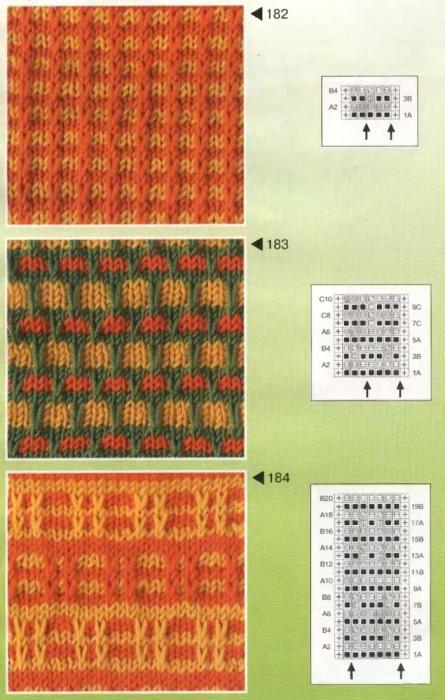 Пинетки - схема вязания модели спицами для детей.  Подробное описание вязания.
