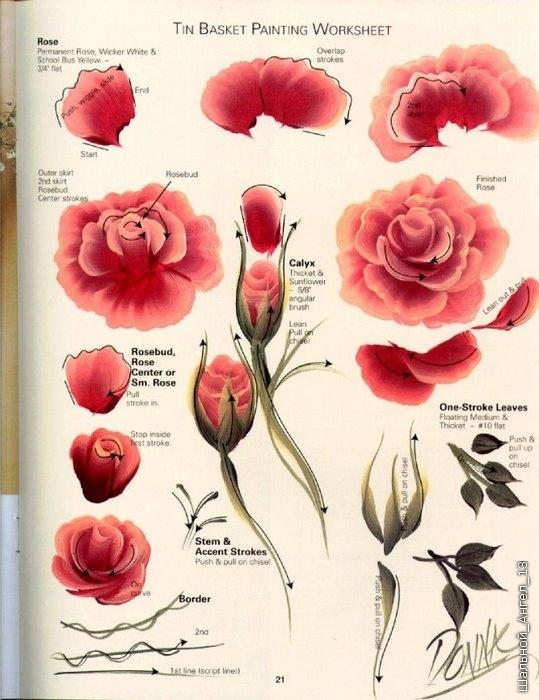 Дизайн ногтей роза пошагово