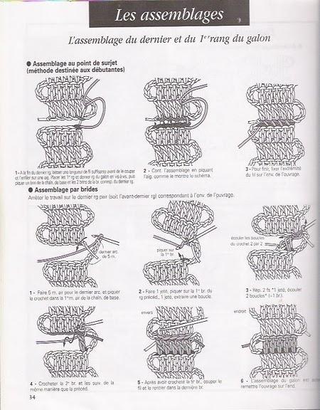 Пример соединения брюггского кружева