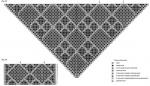 Но если раньше для изучения технологии изделий способ сборки топа вязание шали спицами.