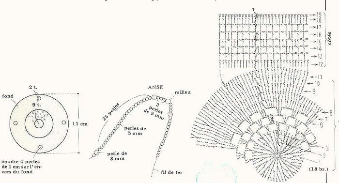 схема пасхальной корзинки связанной крючком