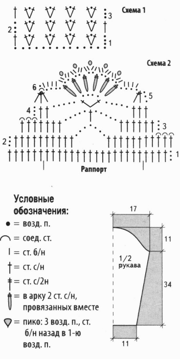 Нижний край изделия, края рукавов и полочек и вырез горловины обвяжите по периметру каймой по схеме 2 (число...