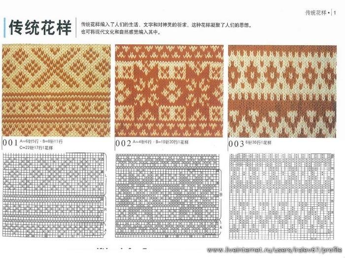 Вязание спицами бесплатно свитера