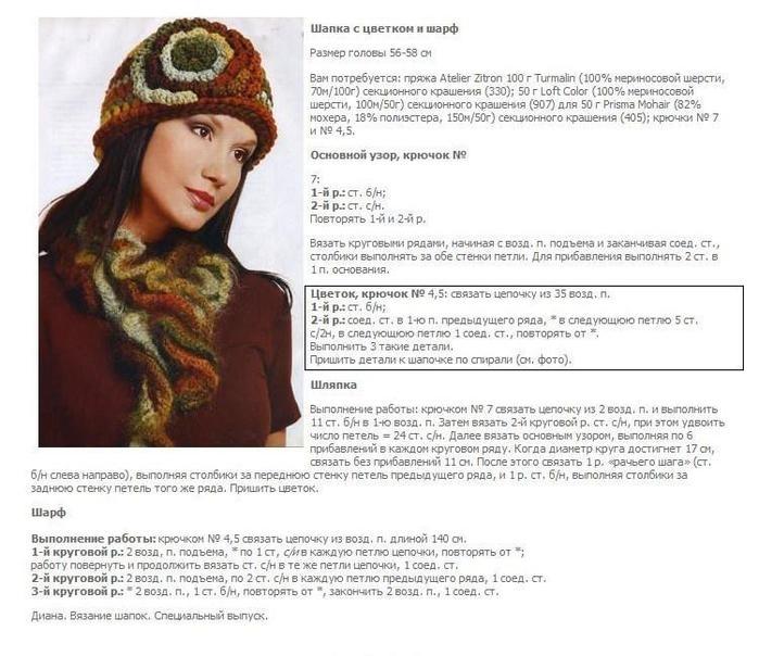 Комментарий: журналы по вязанию шапок.