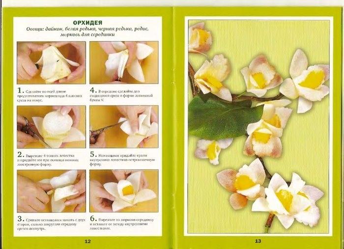 Цветы из овощей своими руками фото