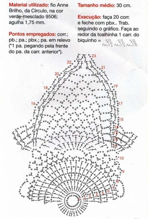 Схема вязания шапок для детейсхемы вязания салфеток и вазочек.