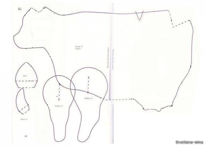Ростовые выкройки коровы