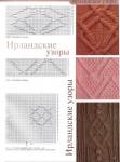 Модели и схемы вязание на спицах свитеров жен.