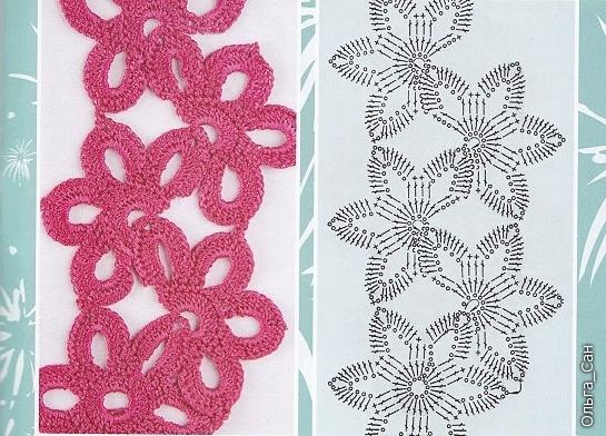 Ленточное кружево -вязание