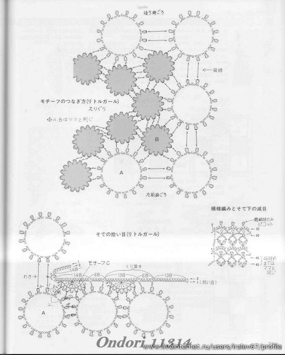 日本编织书 - maomao - 我随心动