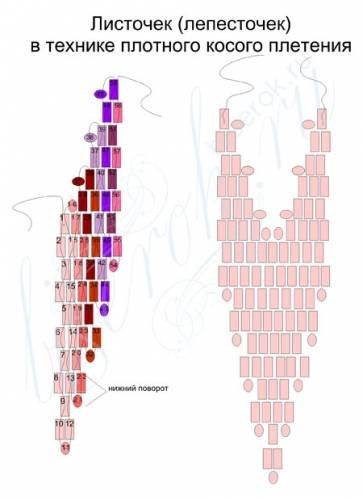 БисерМаг - Сайт о бисере и бисероплетении.
