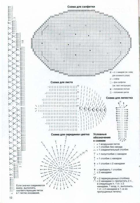 Salfetka-s-romashkami-shema (476x700, 219Kb) .
