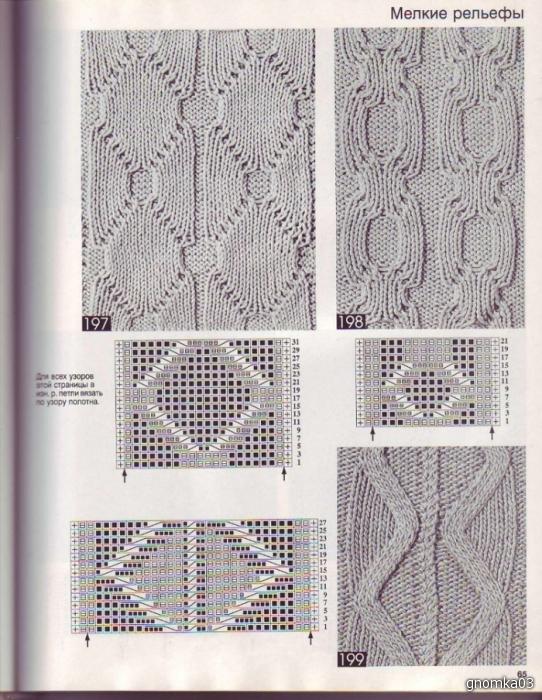 вязания косы схемы - архив