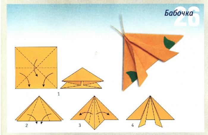 Бабочки оригами из бумаги своими руками схемы оригами 62