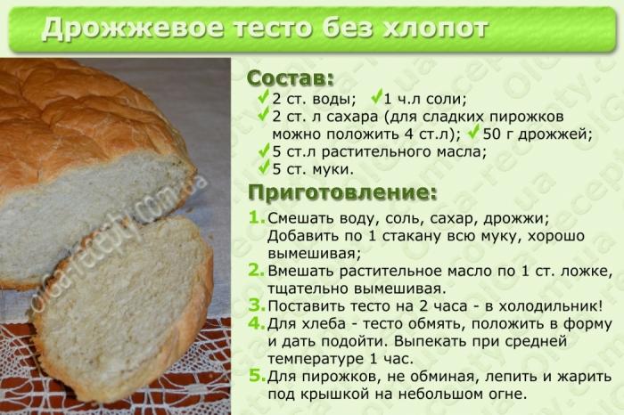 Сырники рецепт классический в духовке без манки рецепт
