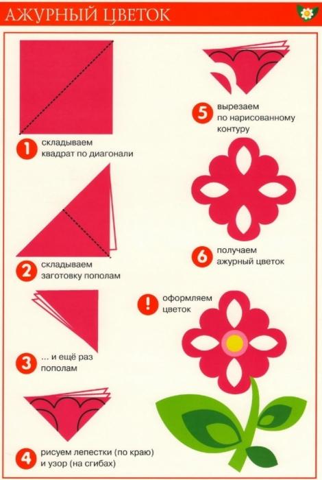 Цветы из цветной бумаги аппликации своими руками как сделать