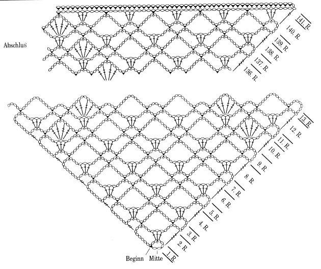 Вязание крючком шали схемы и модели.