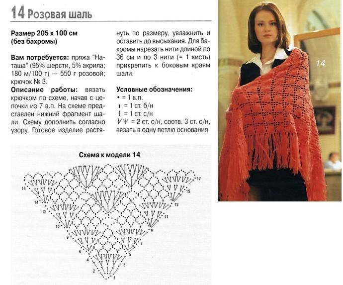 Вязание платка на спицах с фото