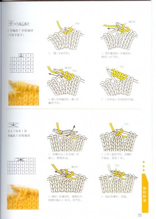 Как читать схемы в японских журналах 2211453_p25