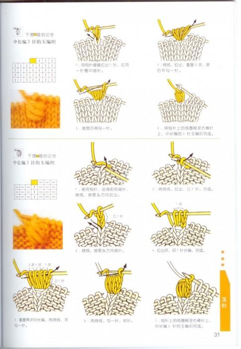 Как читать схемы в японских журналах 2211459_p31