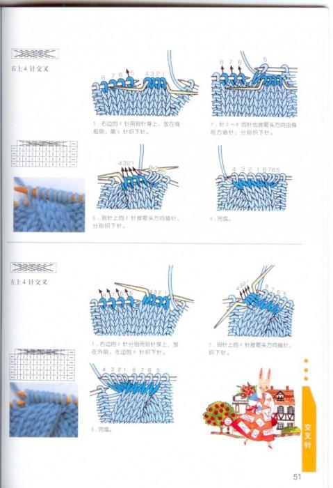 Как читать схемы в японских журналах 2211479_p51