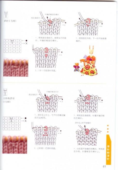 Как читать схемы в японских журналах 2211489_p61