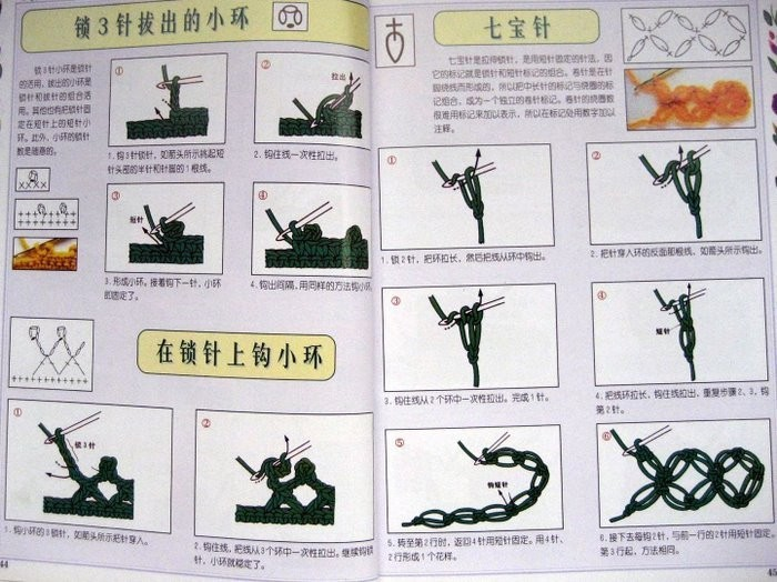 Условные обозначения вязания спицами из японского журнала