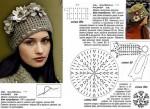 Категория записи:Красота и мода.  Теги.  Шапки, шляпки, панамки, береты крючком. головные уборы крючком.