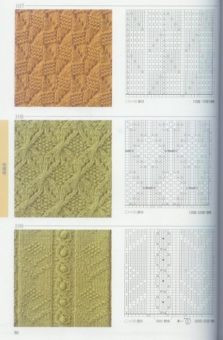 Beautiful Knitting Patterns : beautiful patterns knitting make handmade, crochet, craft