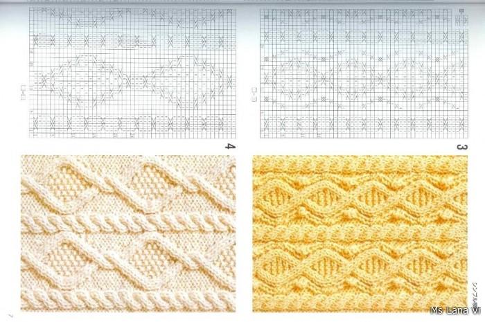 Араны вязание.