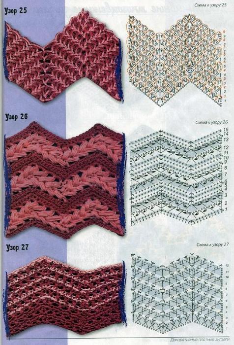 Часть... техника фриформ. схемы для безотрывного вязания. узор из перекрещенных цепочек.  Прочитать целикомВ.