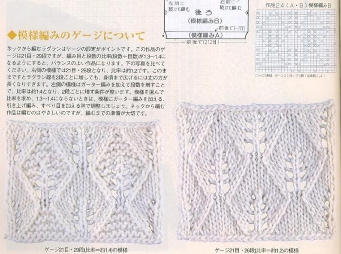 叶子衣 - lsbrk - 蓝色波尔卡的相册
