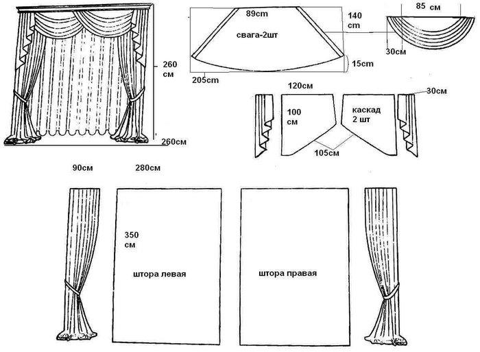 тей, рекомендуется выполнять его из тех же тканей что и шторы. Данная модель более всего подходит для гостиной и спальни
