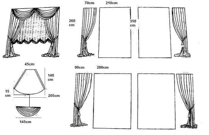 Как сшить шторы своими руками выкройка фото
