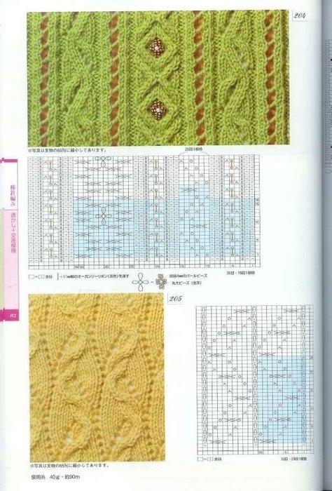онлайн узоры вязание спицами. схемы и описание рисунков для вязания.