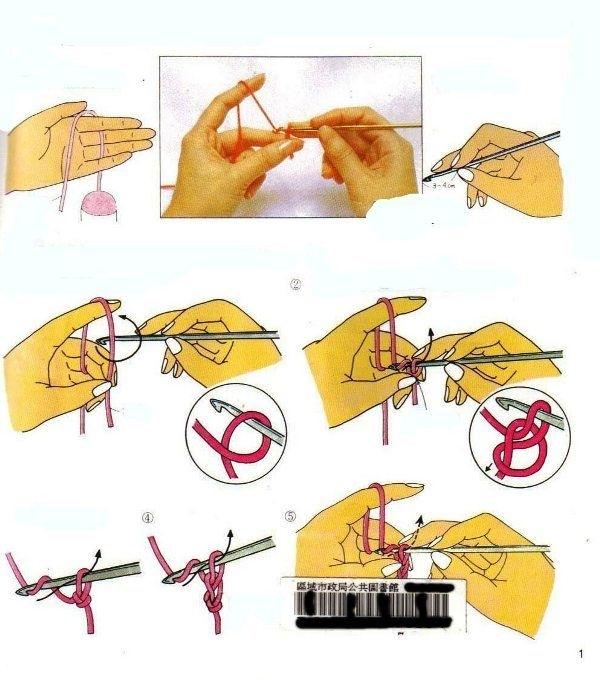 Учебник по вязанию крючком и спицами в картинках 2438885_02