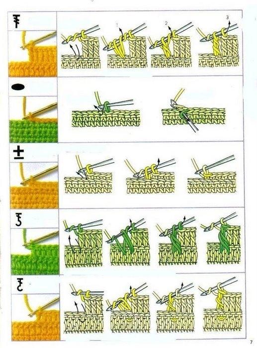 Учебник по вязанию крючком и спицами в картинках 2438889_07