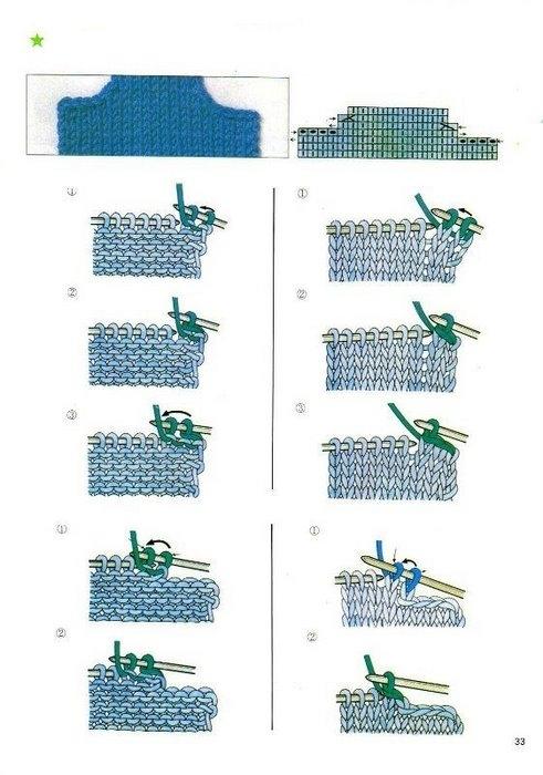Учебник по вязанию крючком и спицами в картинках 2438915_33
