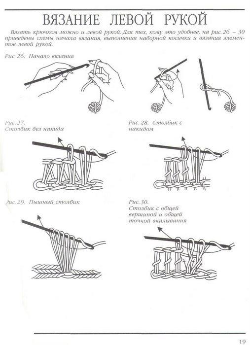 Вязание крючком для нулей