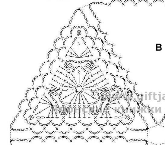 Вязание крючком треугольных