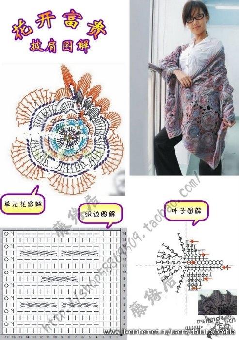 中国玫瑰 - chounvwubi - chounvwubi 的博客