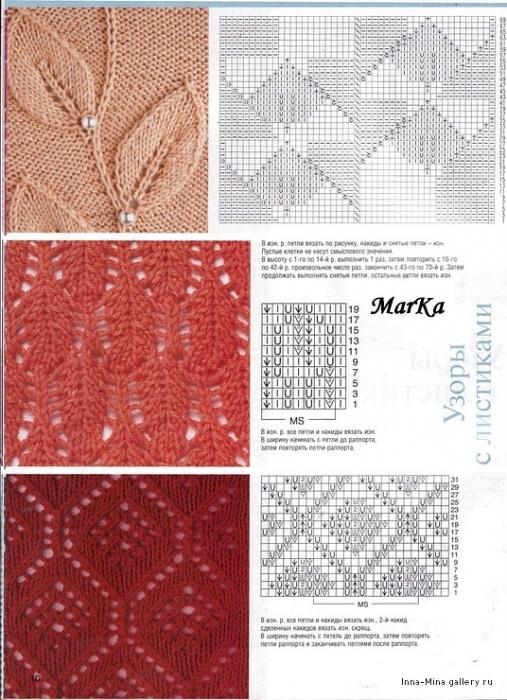 ...из категории Схемы и рисунки по вязанию на спицах , Вязание ажурной...