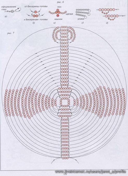 заяц из бисера схема для начинающих - Всемирная схемотехн.