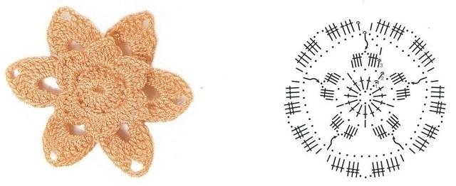 Вязаные цветы(много+схемы).  Подборка вязаных цветов.
