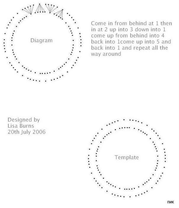 поделки в технике изонить.  Еще одна тема со схемами для подобных поделок - Знаки зодиака.  Узоры ниткой.