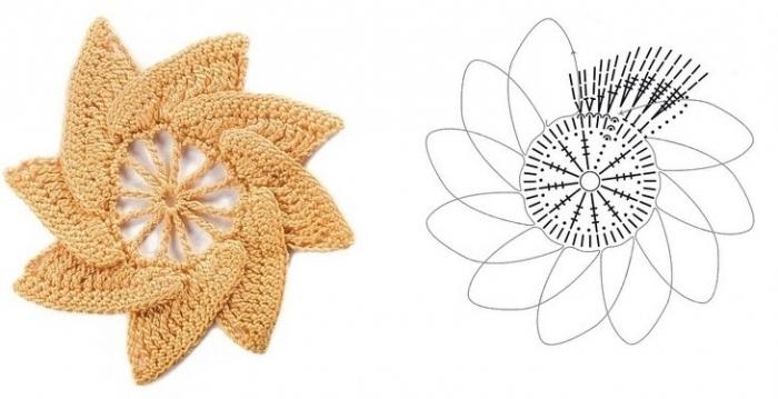 钩针基础:单元花卉图案 - maomao - 我随心动