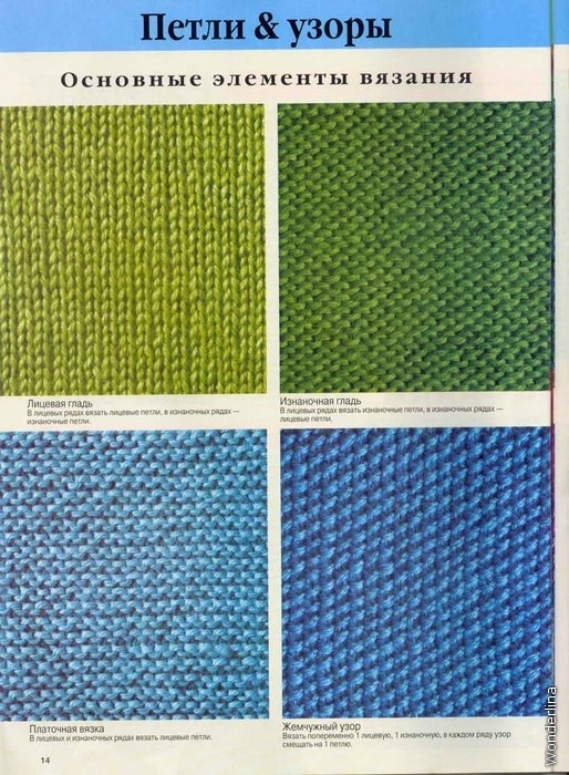 Вязание спицами узор платочной вязки