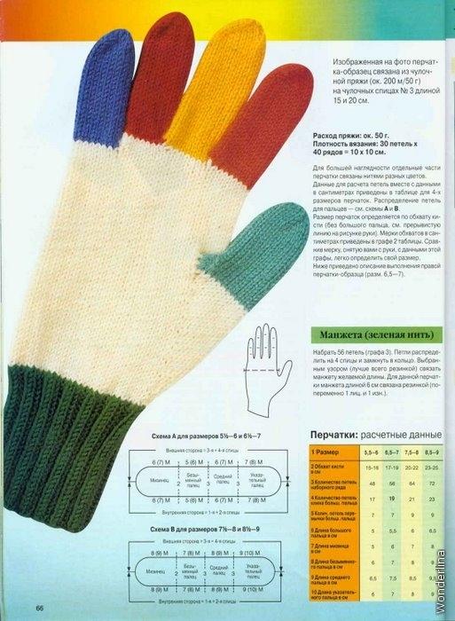 Схема вязания спицами детских перчаток 52